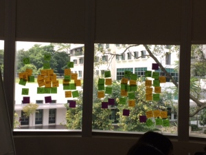 Brainstorming with sticky notes Credits to CIPE